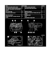 mitsubishi workshop manuals u003e lancer l4 2 4l 4b12 2009