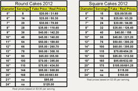 wedding cake costs cake guys