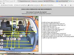 2014 jeep grand cargo dimensions renegade trunk dimensions jeep renegade forum