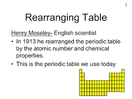 Why Was The Periodic Table Developed 1 2 Who Developed The Periodic Table Dimitri Mendeleev