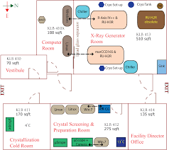 institute of molecular biophysics xrf floorplan