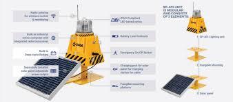 solar powered runway lights runway edge lights s4ga