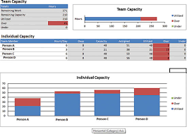 Free Capacity Planning Template Excel 19 Itil Capacity Plan Template Msdn Magazine Agile