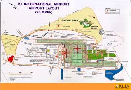 introduction to klia