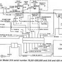 wiring diagram john deere gator yondo tech