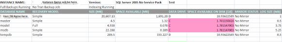 sql server health check report template powershell sql server health check script the multifunctioning dba