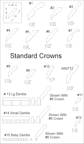 moldings crown chair rails door and window casings panel moldings