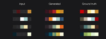 the intelligent color palette generator inspired by film
