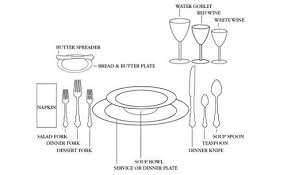 water glasses on table setting my big day events blog weddings events deals ideas planning
