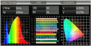 Spectrum Lighting Spectrum King Sk600