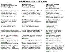 best 25 13 colonies ideas on pinterest colonial america