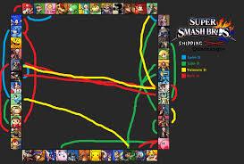 Smash Bros Memes - super smash bros shipping meme by awesomeduskangel on deviantart