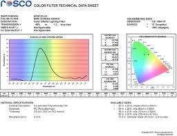 rosco roscolux 389 chroma key green lighting gel