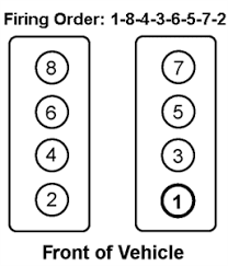 solved spark plug wiring diagram firing order 5 7cc fixya