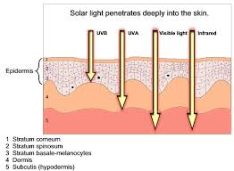 uva and uvb light pce uv34 uva uvb radiation meter