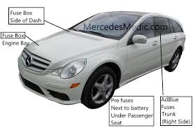 100 mercedes engine diagram solved this 2008 sprinter has