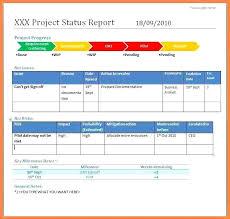 testing weekly status report template weekly status reporting weekly status report template for testing