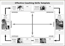 Doc 575709 Business Contract Template Employee Coaching Template Template Design