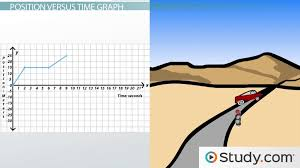 using position vs time graphs to describe motion video u0026 lesson
