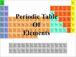 Periodic Table With Key Periodic Table Of Elements Understand The Organization Of The