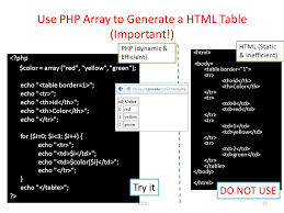 Html Table Font Color Html Table And Php Array Ppt Video Online Download