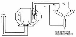 manual speed controllers for wound rotor induction motors