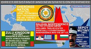 Ottoman Political System by Modern 1750 1900 U2014 Freemanpedia