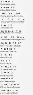 light of the world chords flute sheet music a whole new world