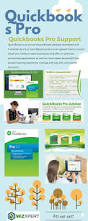 42 best quickbooks support phone number images on pinterest to