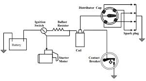 introduction of ignition system study material lecturing notes