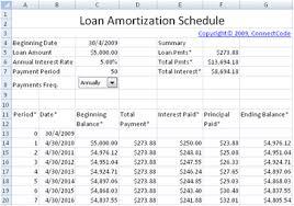 Amortization Calculator Excel Template Free Loan Amortization Schedule