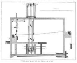loom for the production of marly gauze