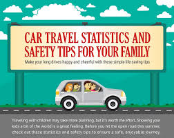 travel safety tips images Road safety truth author at child safety network jpg