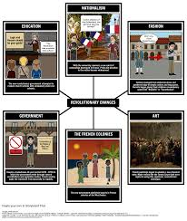 french revolution summary u0026 lesson plans political cartoons