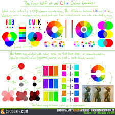 drawing painting color photoshop tutorial coloring tutorial