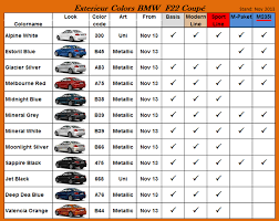 bmw m3 paint codes bmw 2 series and m235i colors availability chart european
