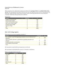 general survey of mathematics courses sp15
