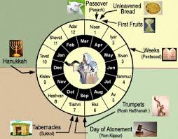 biblical calendar feasts of the lord biblical assembly