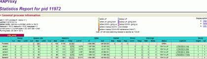 siege test siege benchmark 3 centminmod com lemp nginx web stack for centos