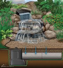 water garden u0026 pond products pondless waterfall u0026 stream kits