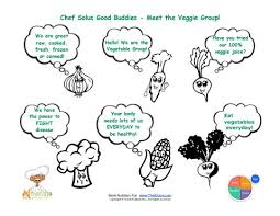 grades k 5 early nutrition education food group worksheets name