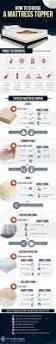 Best Sofa Bed Mattress Topper by The 25 Best Memory Foam Mattress Topper Ideas On Pinterest