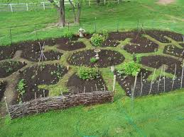 Kitchen Garden Designs 61 Best Mandala Garden Images On Pinterest Mandalas Gardening
