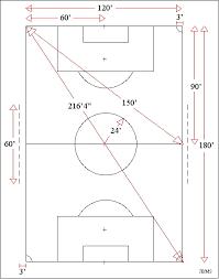 soccer field 60x40 yard diagram