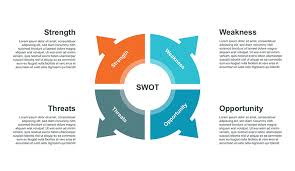 swot template 4 ppt for powerpoint download now