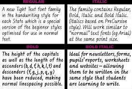 australian fonts u2022instant download aussie handwriting fonts