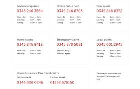 direct line home insurance numbers