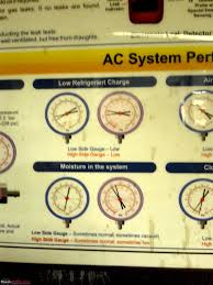 100 refrigerant capacity guide how to recharge your car