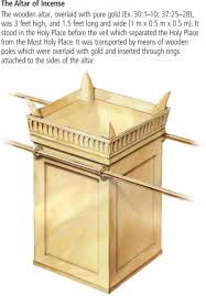 enter the temple tabernacle of god tabernacle of god u0026 the 2nd
