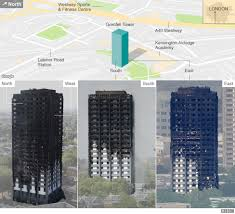 bbc home design videos london fire what happened at grenfell tower bbc news